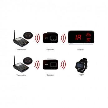 SRT-8200 Signal Repeater